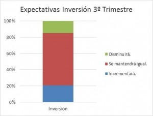 Inversion_LABORAL Kutxa empresas